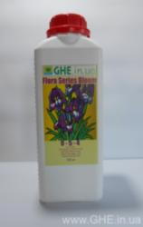 Продам технологию/рецепт по производству GHE удобрений. Ашхабад